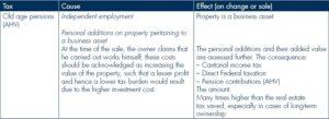 Every day tax pitfalls 1 (014)